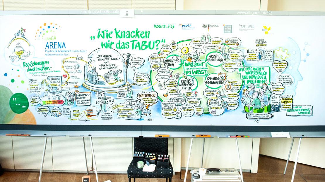 """Große Tafel mit einer Grafik zum Thema """"Wie knacken wir das Tabu?""""."""